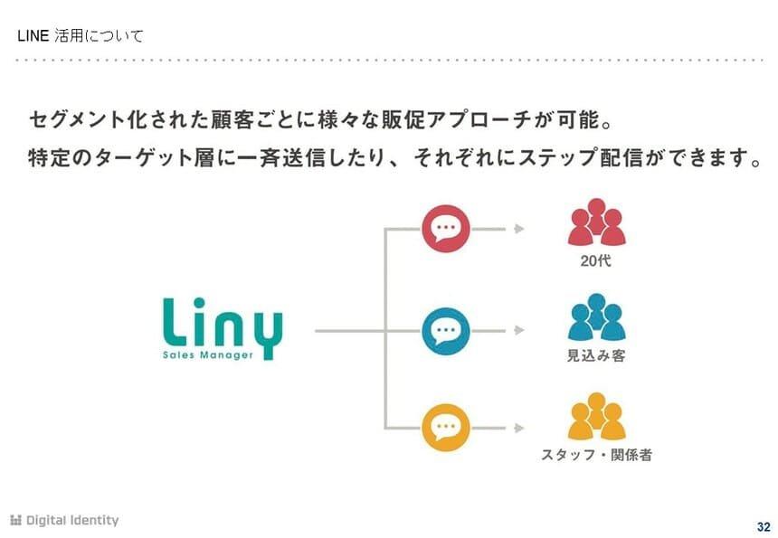 「liny」LINE活用について