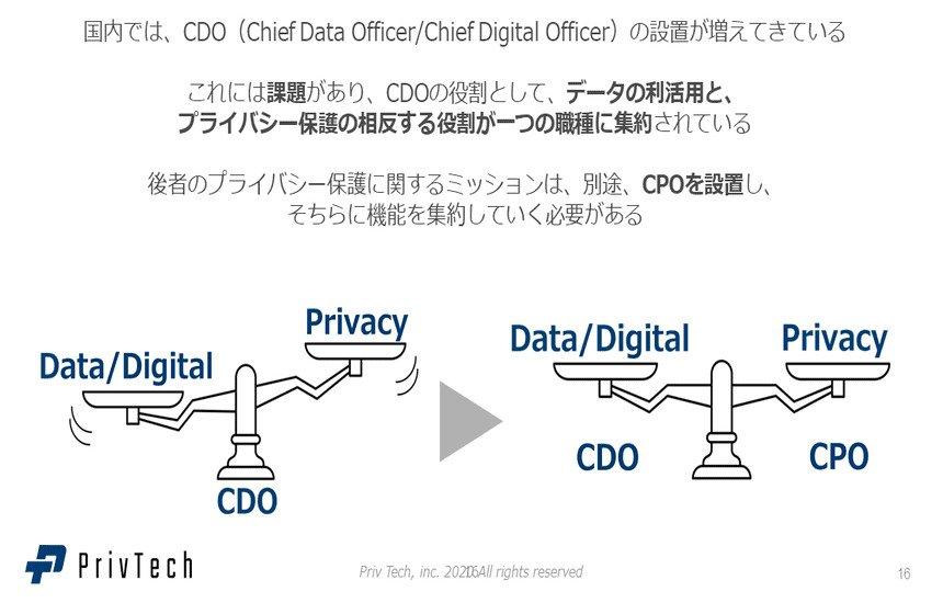 CPOの新設
