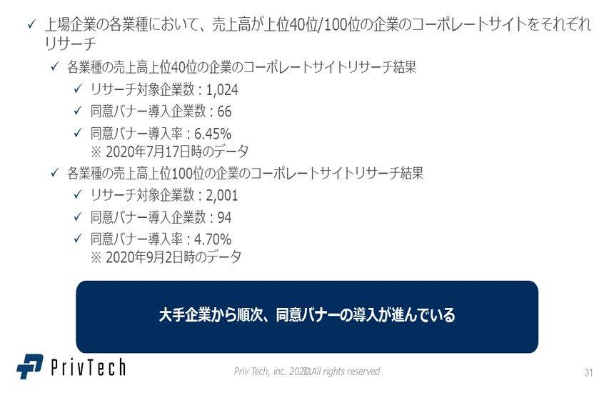 日本企業同意取得状況