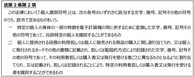 法第2条第2項 この法律において「個人識別符号」とは、次の各号のいずれかに該当する文字、番号、記号その他の符号のうち、政令で定めるものをいう。 一 特定の個人の身体の一部の特徴を電子計算機の用に供するために変換した文字、番号、記号その他の符号であって、当該特定の個人を識別することができるもの 二 個人に提供される役務の利用若しくは個人に販売される商品の購入に関し割り当てられ、又は個人に発行されるカードその他の書類に記載され、若しくは電磁的方式により記録された文字、番号、記号その他の符号であって、その利用者若しくは購入者又は発行を受ける者ごとに異なるものとなるように割り当てられ、又は記載され、若しくは記載されることにより、特定の利用者若しくは購入者又は発行を受ける者を識別することができるもの